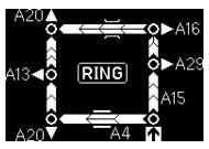 Bord ring Rotterdam